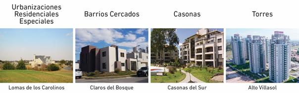 Fotografías representativas de cada tipología de barrio cerrado en Córdoba, 1991-2010