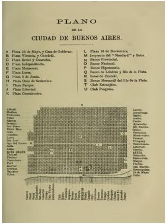 Plano de la ciudad de Buenos Aires, en Mulhall y Mulhall, 1876, p. 14. Dimensiones 18 x 11,6 cm